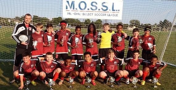 Alliance Soccer Club